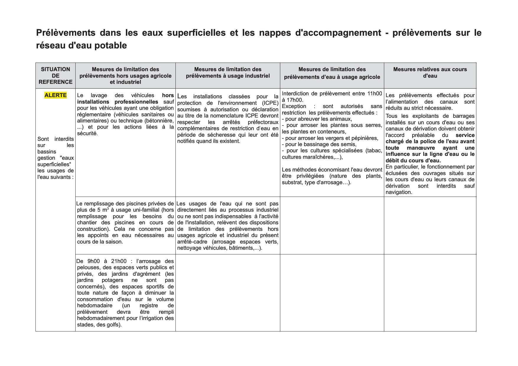 Tableau1restrictioneau-page-001