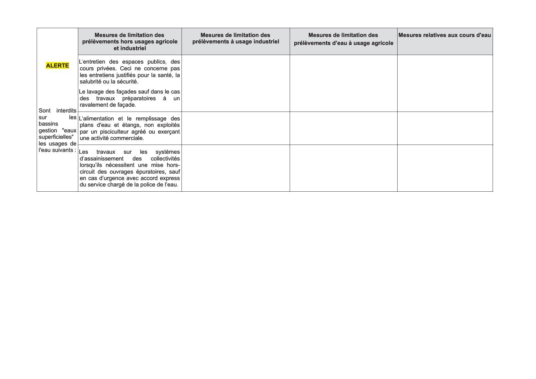 Tableau2restrictionseau-page-001